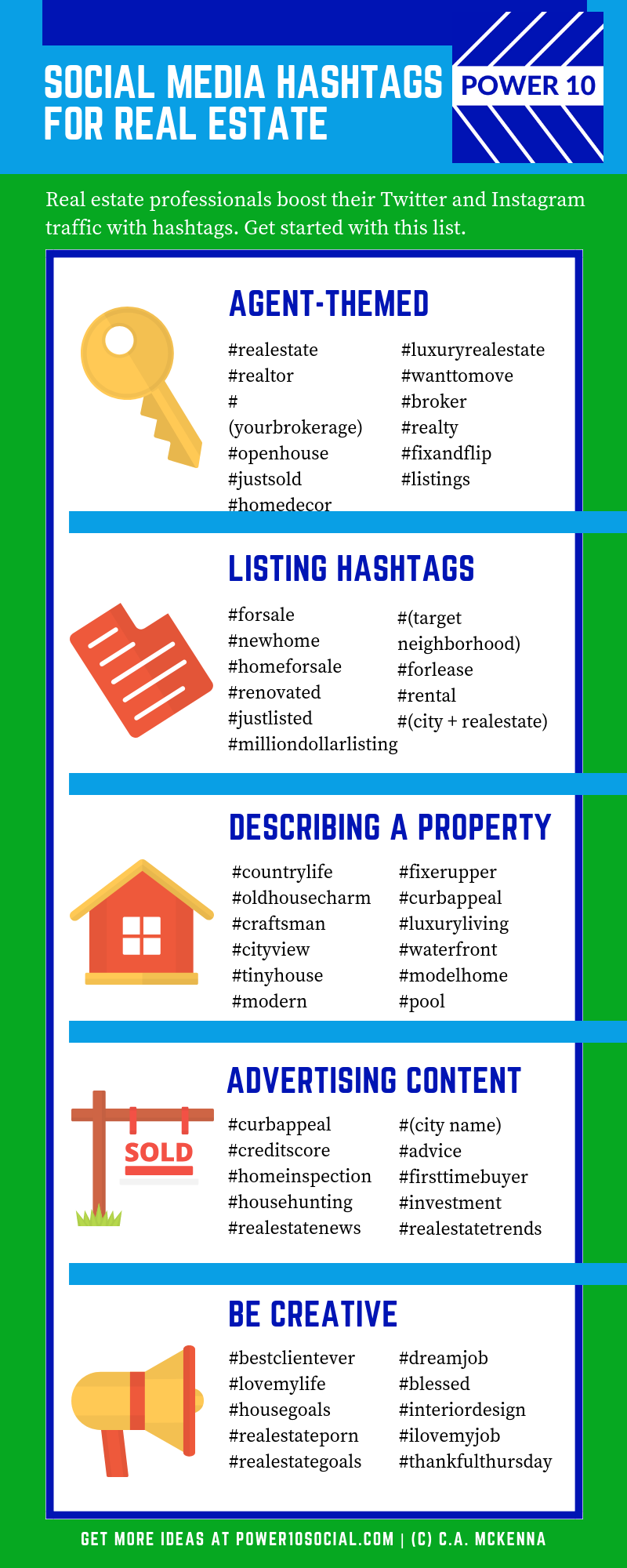 Infographic: Social Media Hashtags for Real Estate